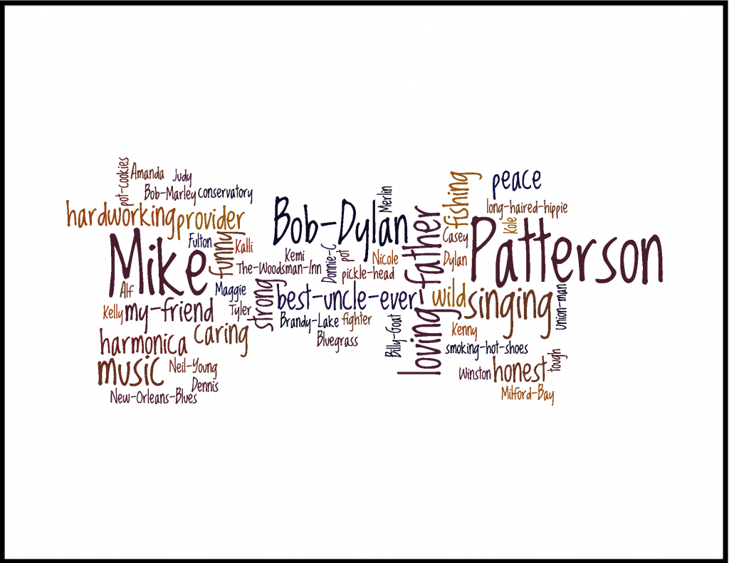 Word Cloud for Mike Patterson
