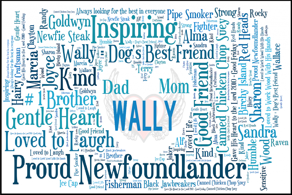 Word Cloud for Wally